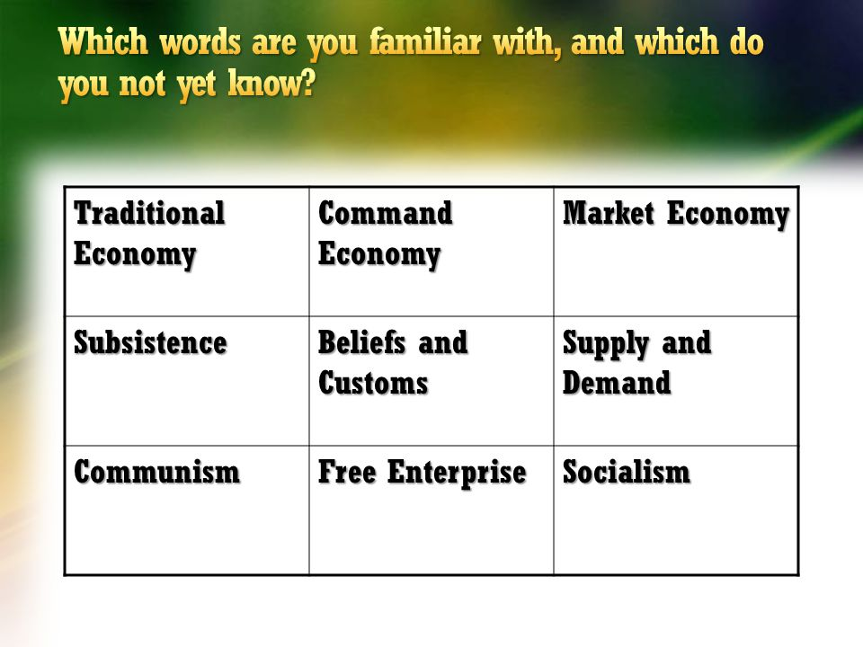 Traditional Economy Command Economy Market Economy Subsistence Beliefs and Customs Supply and Demand Communism Free Enterprise Socialism