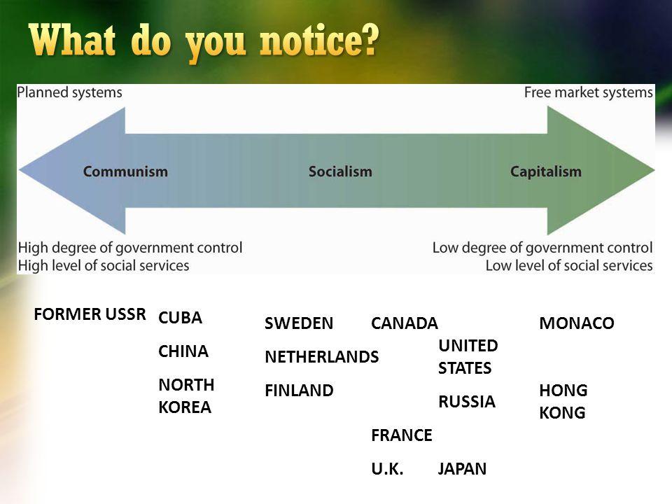 FORMER USSR CUBA CHINA NORTH KOREA SWEDEN NETHERLANDS FINLAND CANADA UNITED STATES RUSSIA FRANCE U.K.JAPAN MONACO HONG KONG