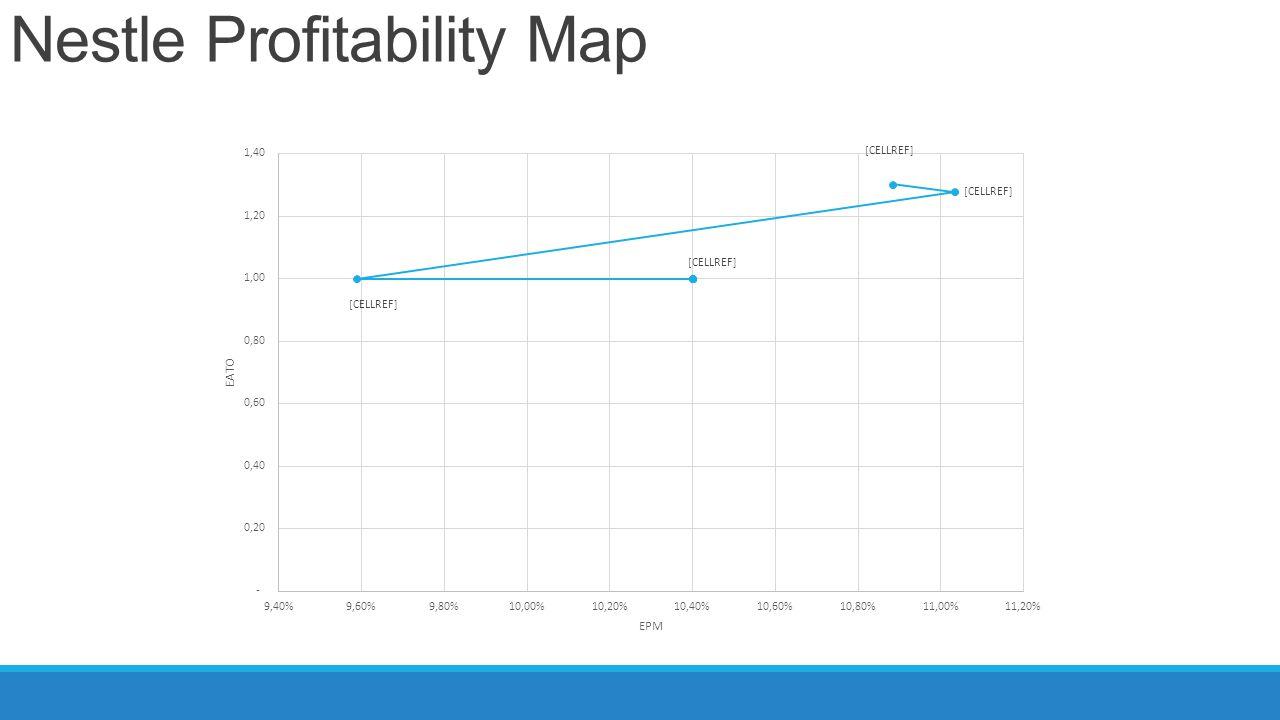 Mondelez Profitability Map