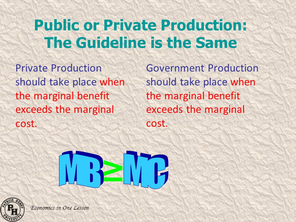 Economics in One Lesson Public or Private Production: The Guideline is the Same Private Production should take place when the marginal benefit exceeds