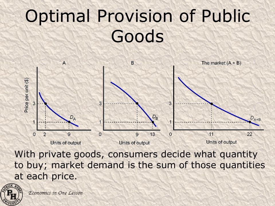 Economics in One Lesson Optimal Provision of Public Goods With public goods, there is only one level of output, and consumers are willing to pay different amounts for each level.