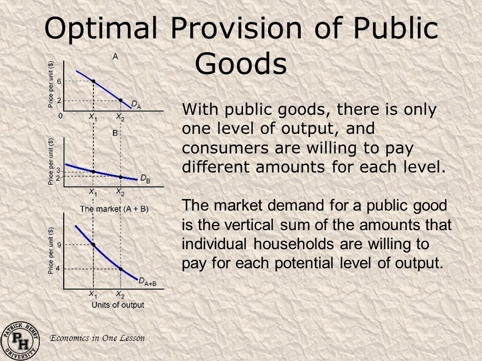 Economics in One Lesson Optimal Production of a Public Good The optimal level of provision for public goods means producing as long as societys total willingness to pay per unit D (A+B) is greater than the marginal cost of producing the good.