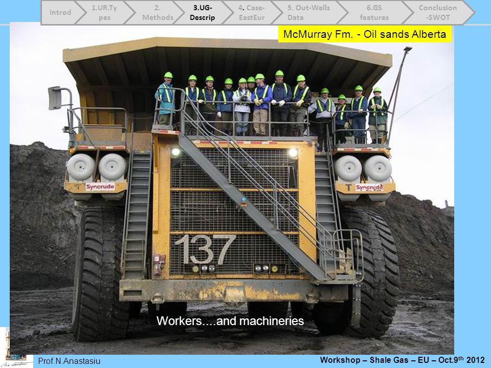 Prof.N.Anastasiu Workshop – Shale Gas – EU – Oct.9 th 2012 Workers....and machineries McMurray Fm. - Oil sands Alberta 1.UR.Ty pes 2. Methods 3.UG- De