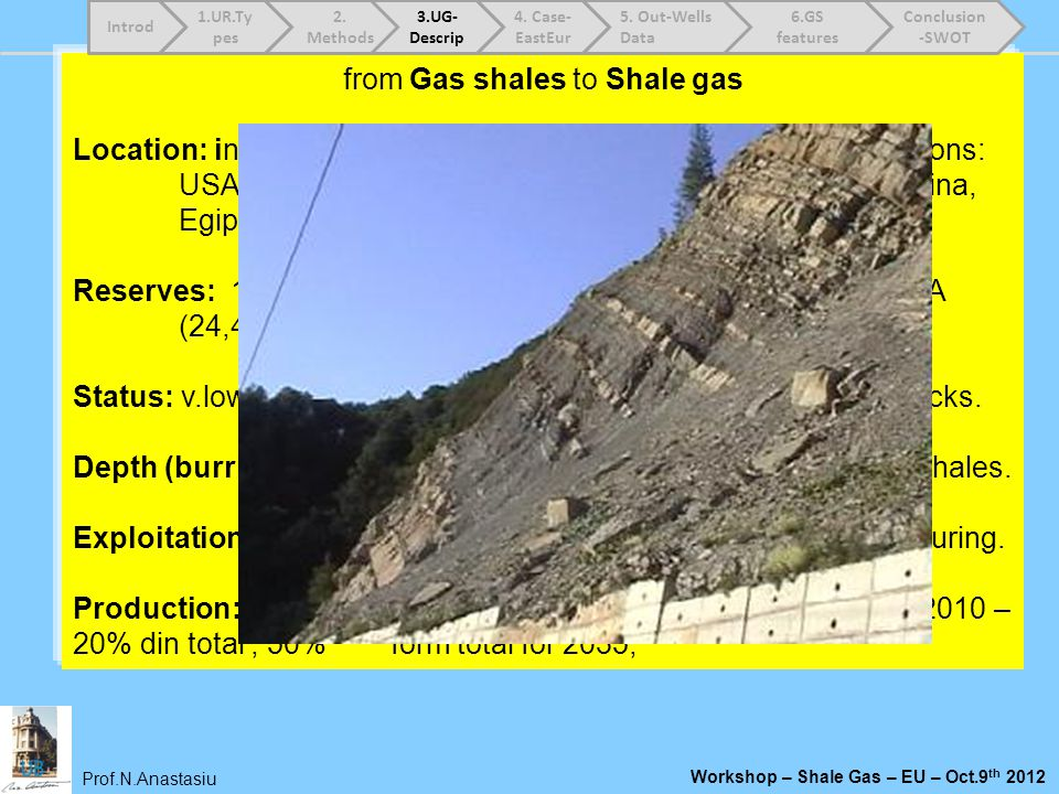 Prof.N.Anastasiu Workshop – Shale Gas – EU – Oct.9 th 2012 from Gas shales to Shale gas Location: in 48 de basins, 32 countries, cu 70 de shale format