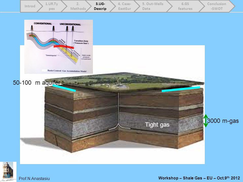 Prof.N.Anastasiu Workshop – Shale Gas – EU – Oct.9 th 2012 50-100 m aquifer 3000 m-gas Tight gas 1.UR.Ty pes 2. Methods 3.UG- Descrip 4. Case- EastEur