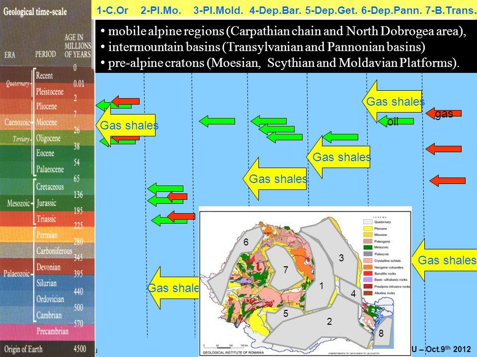 Prof.N.Anastasiu Workshop – Shale Gas – EU – Oct.9 th 2012 gas 1-C.Or 2-Pl.Mo. 3-Pl.Mold. 4-Dep.Bar. 5-Dep.Get. 6-Dep.Pann. 7-B.Trans. oil Gas shales