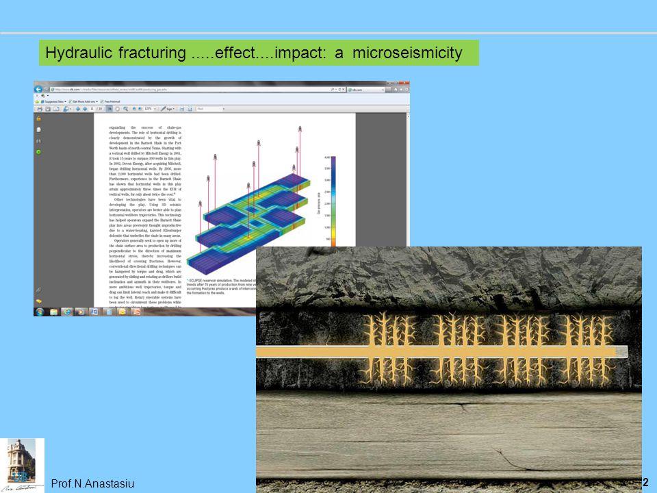 Prof.N.Anastasiu Workshop – Shale Gas – EU – Oct.9 th 2012 Hydraulic fracturing.....effect....impact: a microseismicity