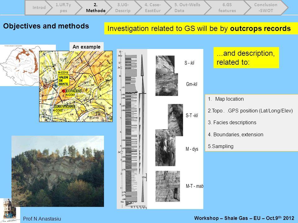Prof.N.Anastasiu Workshop – Shale Gas – EU – Oct.9 th 2012 1.Map location 2.Topo...GPS position (Lat/Long/Elev) 3. Facies descriptions 4. Boundaries,