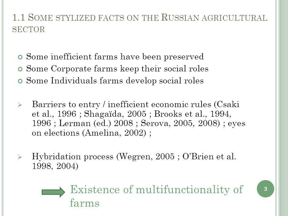 food processing industry corporate farmshousehold plotsmiddlemenFPI commercial relationship to deliver products at the market price improve the competition between farms to the benefit of the FPI competition with private agroholdings on foodstuff markets patrimonial relationship play a kryša role avoiding the competition with the corporate farms n.a.