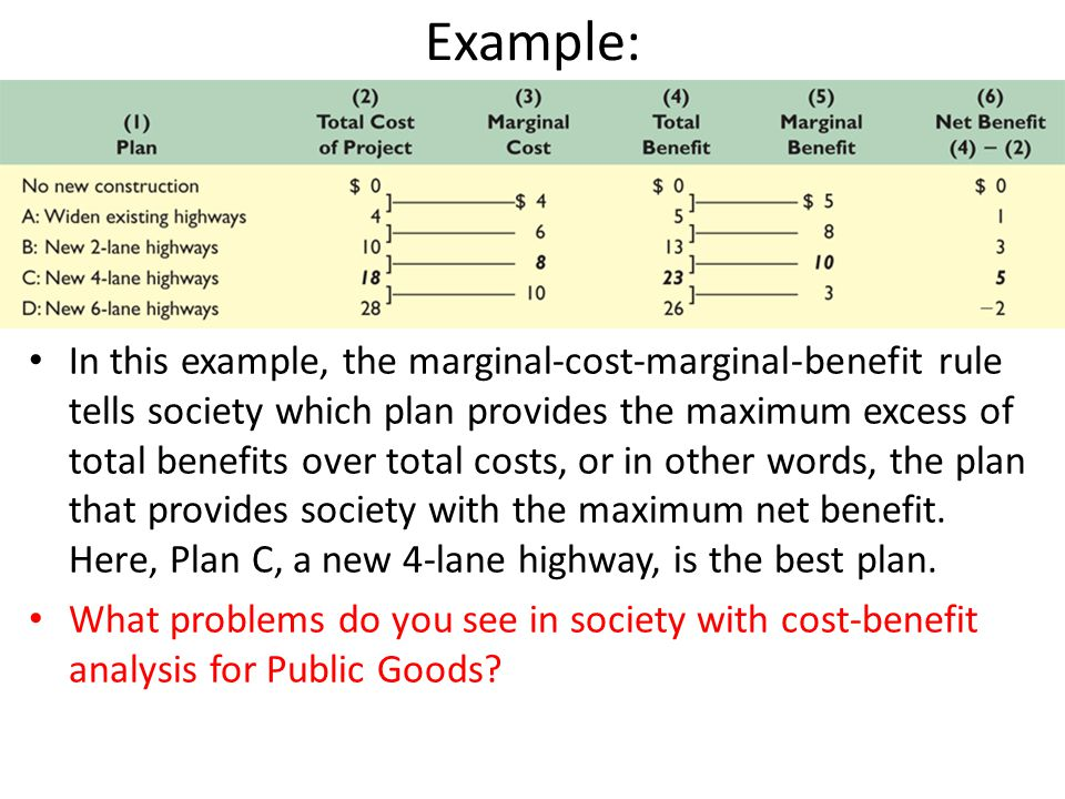 Example: In this example, the marginal-cost-marginal-benefit rule tells society which plan provides the maximum excess of total benefits over total costs, or in other words, the plan that provides society with the maximum net benefit.