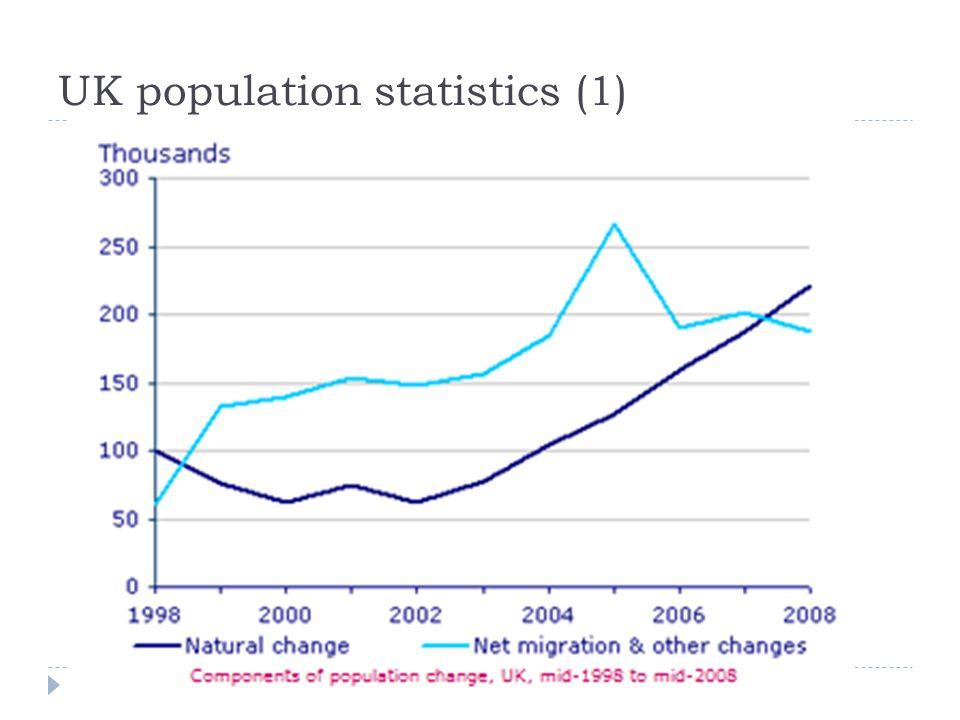 UK population statistics (1)