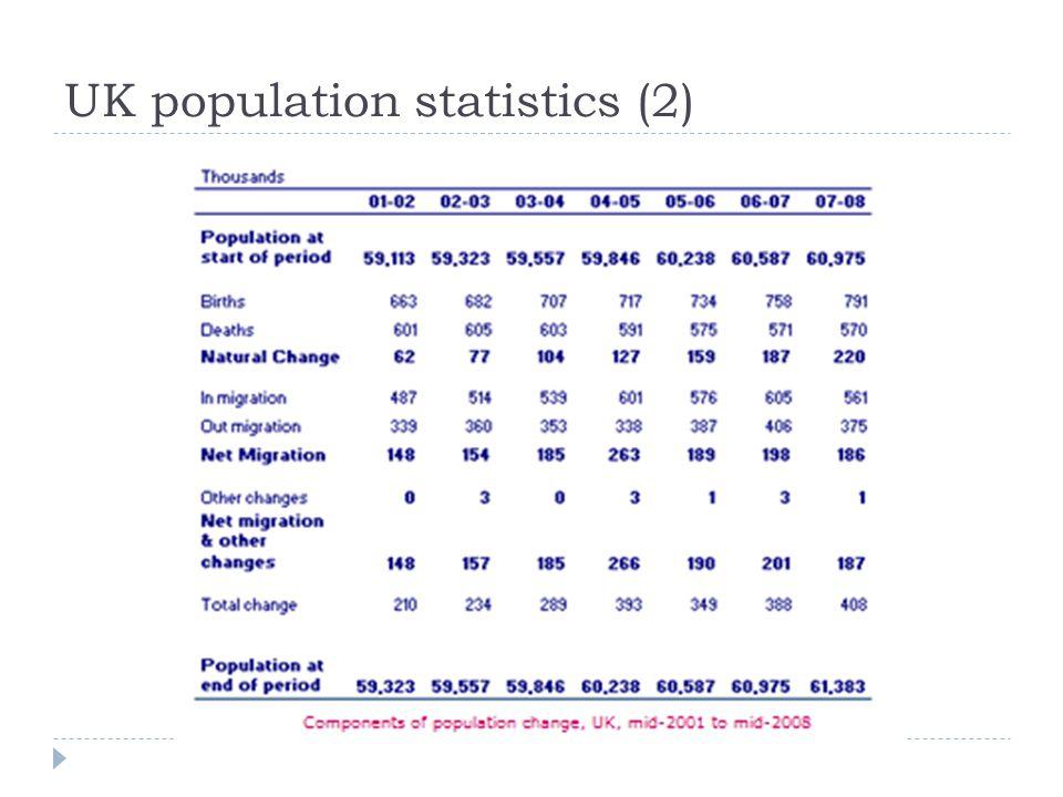 UK population statistics (2)