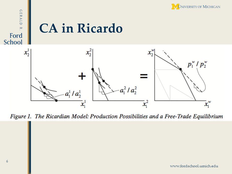 www.fordschool.umich.edu CA in Ricardo 6