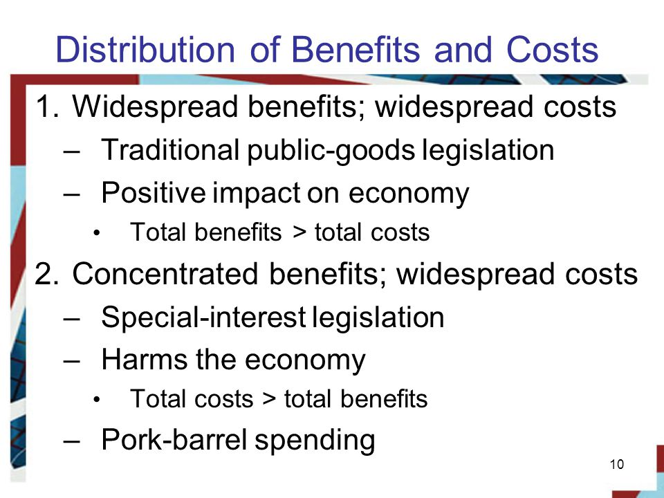 Distribution of Benefits and Costs 1.Widespread benefits; widespread costs –Traditional public-goods legislation –Positive impact on economy Total benefits > total costs 2.Concentrated benefits; widespread costs –Special-interest legislation –Harms the economy Total costs > total benefits –Pork-barrel spending 10