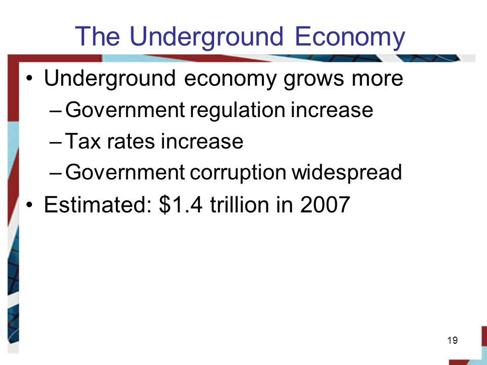 The Underground Economy Underground economy grows more –Government regulation increase –Tax rates increase –Government corruption widespread Estimated: $1.4 trillion in 2007 19
