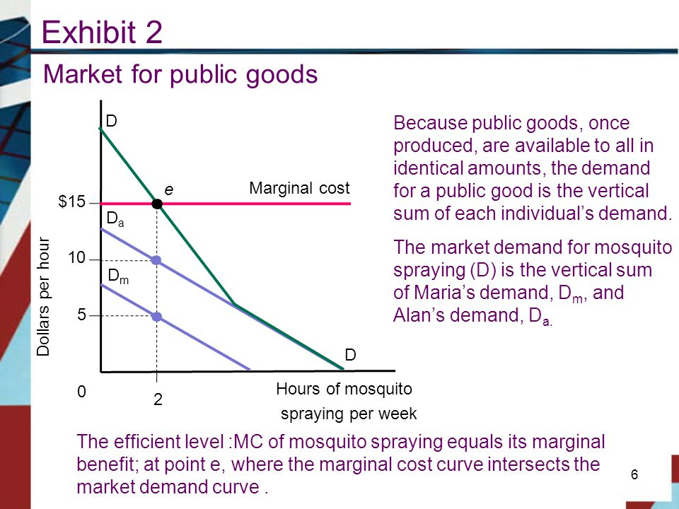 Paying for Public Goods Tax = marginal valuation –Free-rider problem People try to benefit from the public goods without paying for them –Ability to pay 7