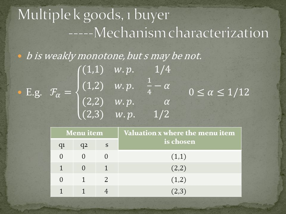 Menu itemValuation x where the menu item is chosen q1q2s