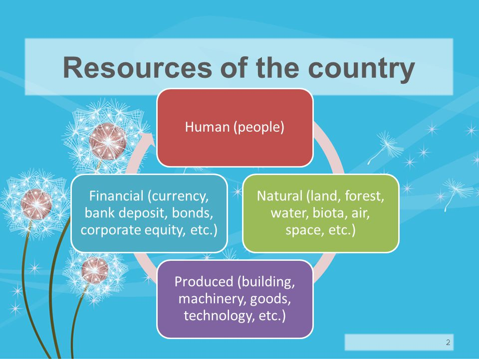 Resources of the country 2 Human (people) Natural (land, forest, water, biota, air, space, etc.) Produced (building, machinery, goods, technology, etc.) Financial (currency, bank deposit, bonds, corporate equity, etc.)