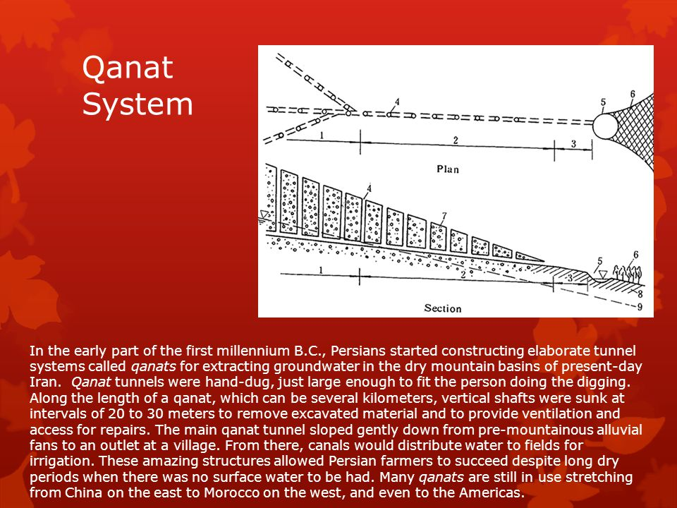 Qanat System In the early part of the first millennium B.C., Persians started constructing elaborate tunnel systems called qanats for extracting groundwater in the dry mountain basins of present-day Iran.