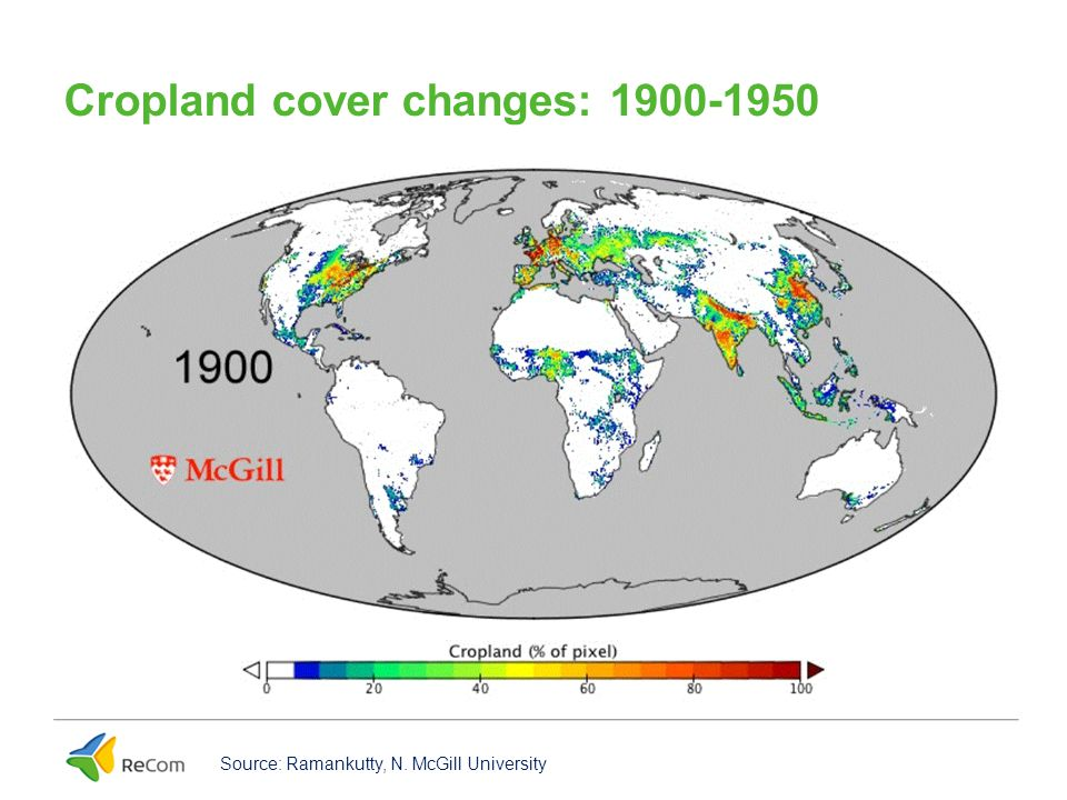 Cropland cover changes: 1900-1950