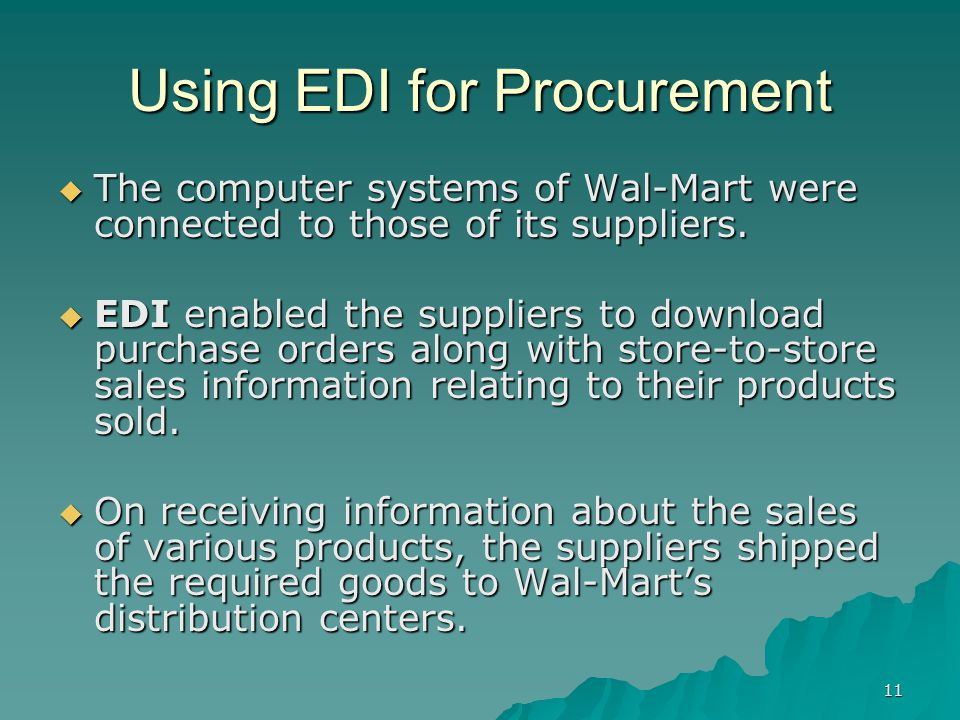 11 Using EDI for Procurement The computer systems of Wal-Mart were connected to those of its suppliers.