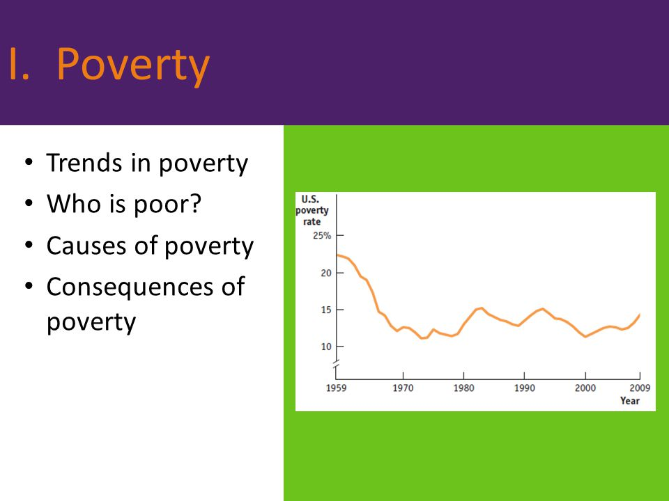 I. Poverty Trends in poverty Who is poor? Causes of poverty Consequences of poverty
