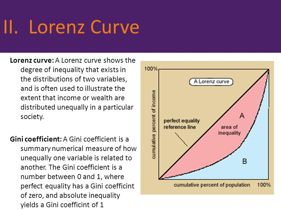 II. Lorenz Curve Lorenz curve: A Lorenz curve shows the degree of inequality that exists in the distributions of two variables, and is often used to i