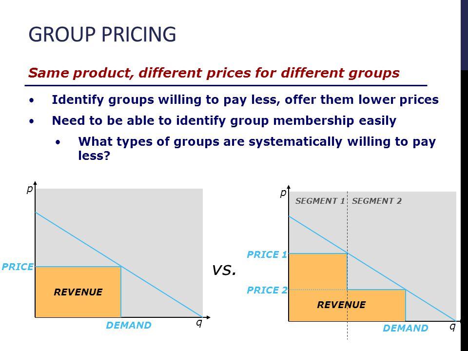 q p GROUP PRICING REVENUE q p PRICE DEMAND REVENUE SEGMENT 1 SEGMENT 2 PRICE 1 PRICE 2 vs.