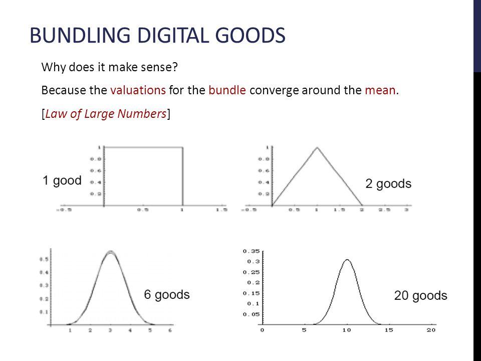 BUNDLING DIGITAL GOODS Why does it make sense.