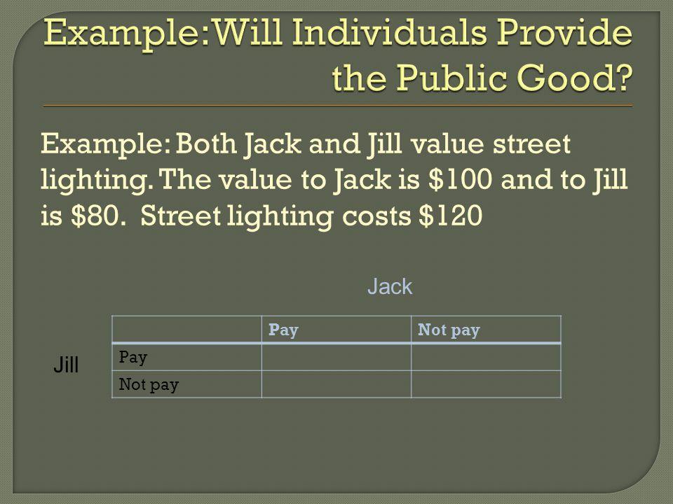 Example: Both Jack and Jill value street lighting.