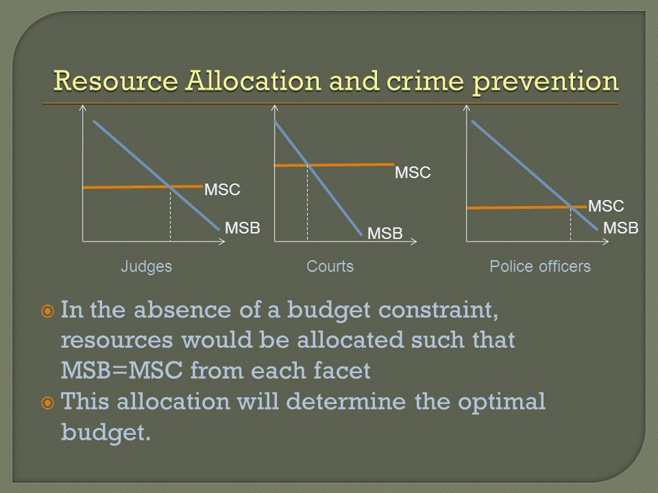 In the absence of a budget constraint, resources would be allocated such that MSB=MSC from each facet This allocation will determine the optimal budge