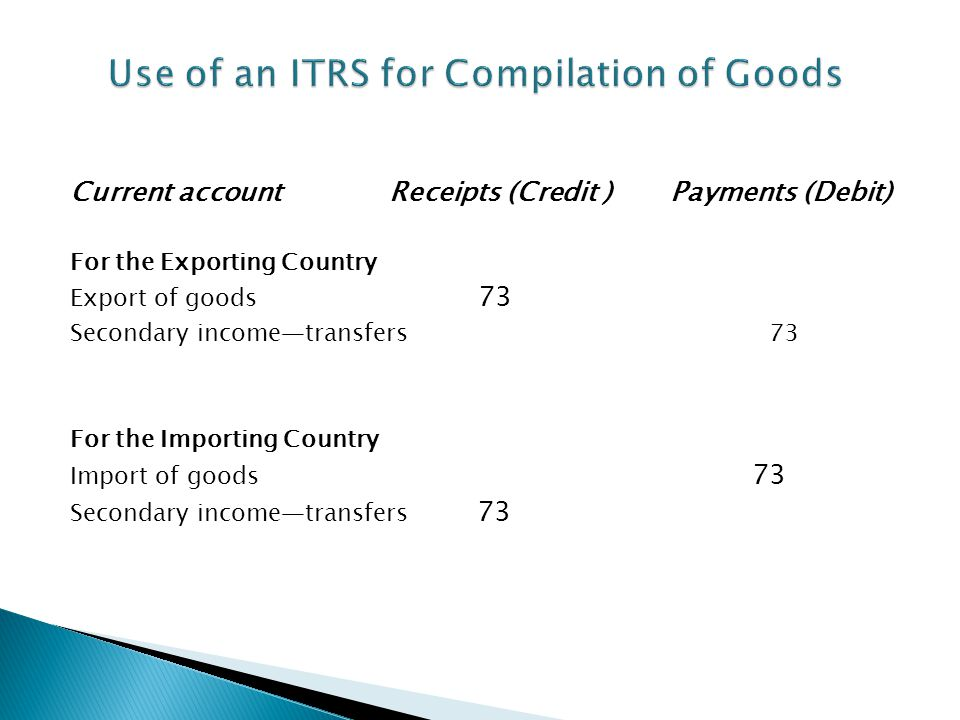 Current account Receipts (Credit ) Payments (Debit) For the Exporting Country Export of goods 73 Secondary incometransfers 73 For the Importing Country Import of goods 73 Secondary incometransfers 73