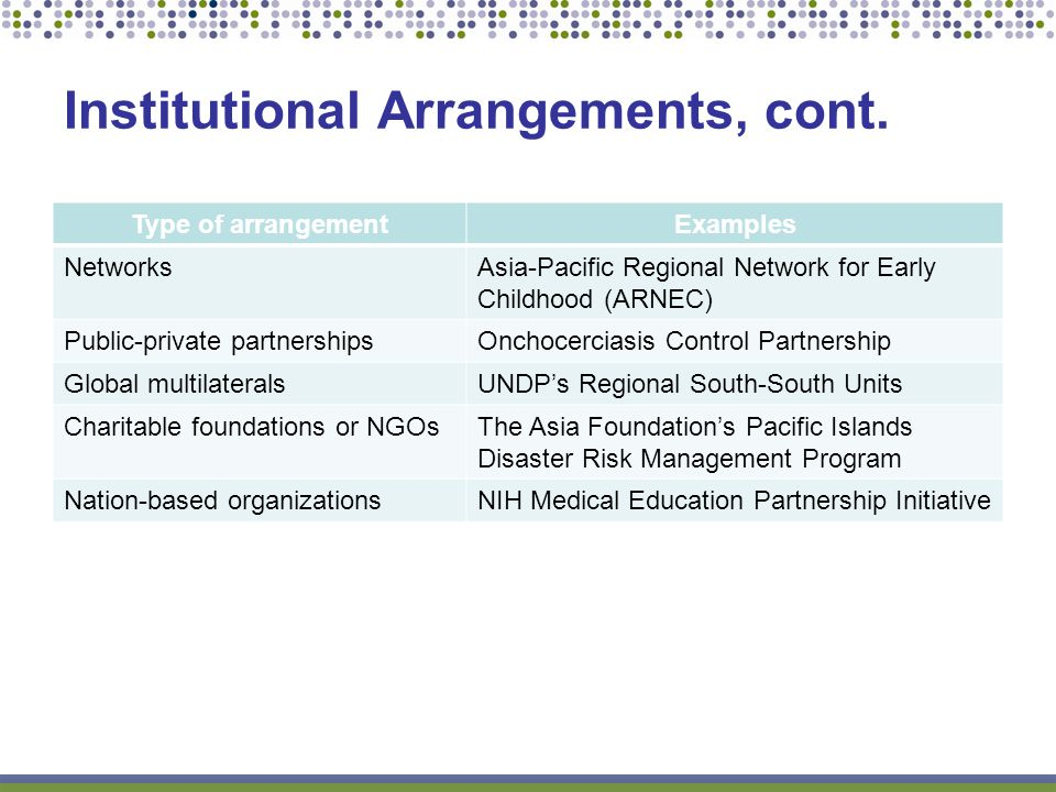 Institutional Arrangements, cont.