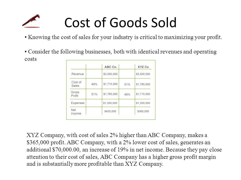 Cost of Goods Sold Knowing the cost of sales for your industry is critical to maximizing your profit.