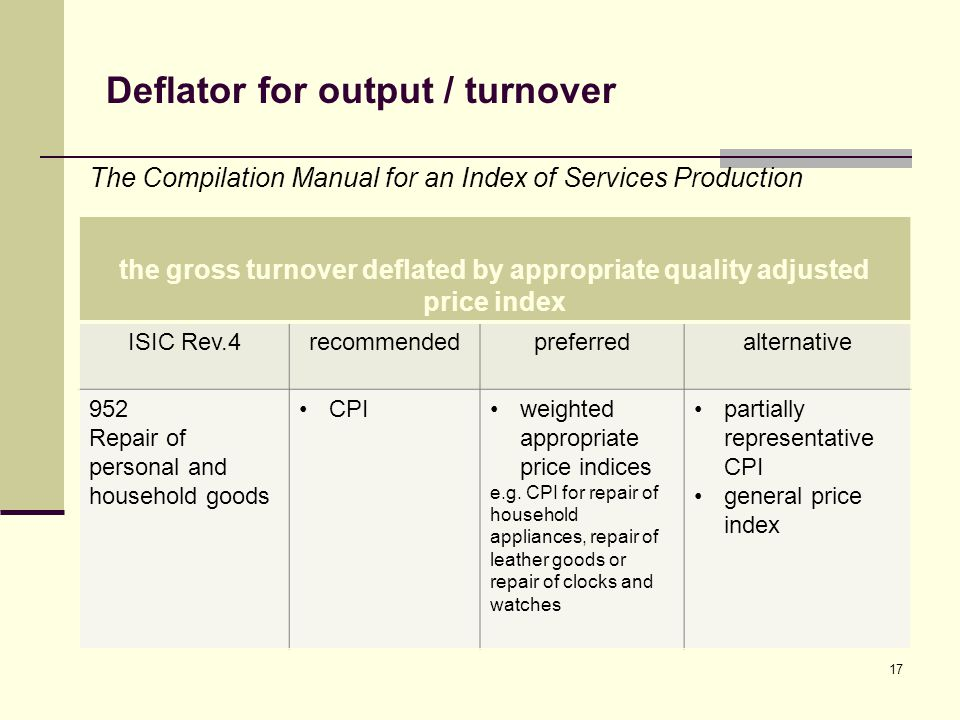 Deflator for output / turnover the gross turnover deflated by appropriate quality adjusted price index ISIC Rev.4recommendedpreferredalternative 952 Repair of personal and household goods CPIweighted appropriate price indices e.g.