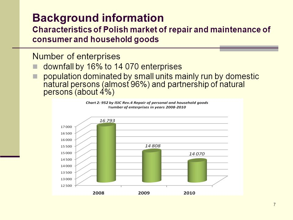 7 Background information Characteristics of Polish market of repair and maintenance of consumer and household goods Number of enterprises downfall by 16% to 14 070 enterprises population dominated by small units mainly run by domestic natural persons (almost 96%) and partnership of natural persons (about 4%)