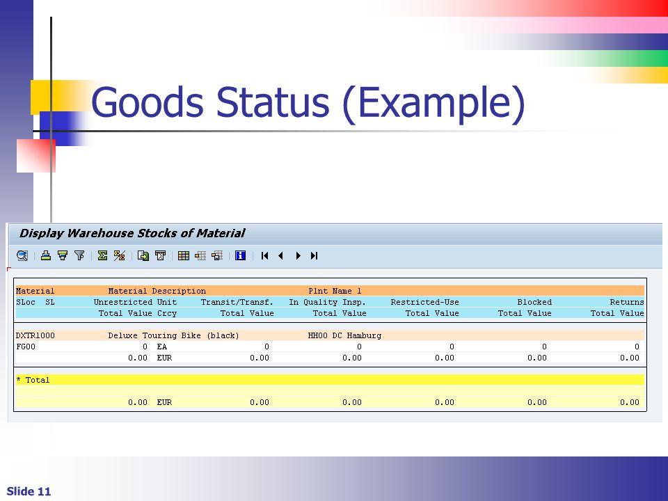 Slide 11 Goods Status (Example)