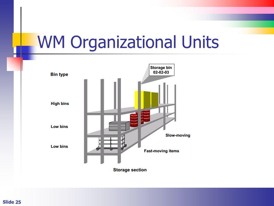 Slide 25 WM Organizational Units