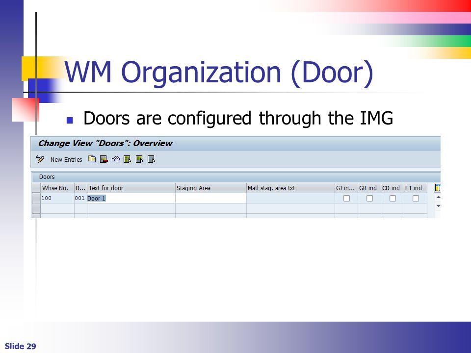 Slide 29 WM Organization (Door) Doors are configured through the IMG