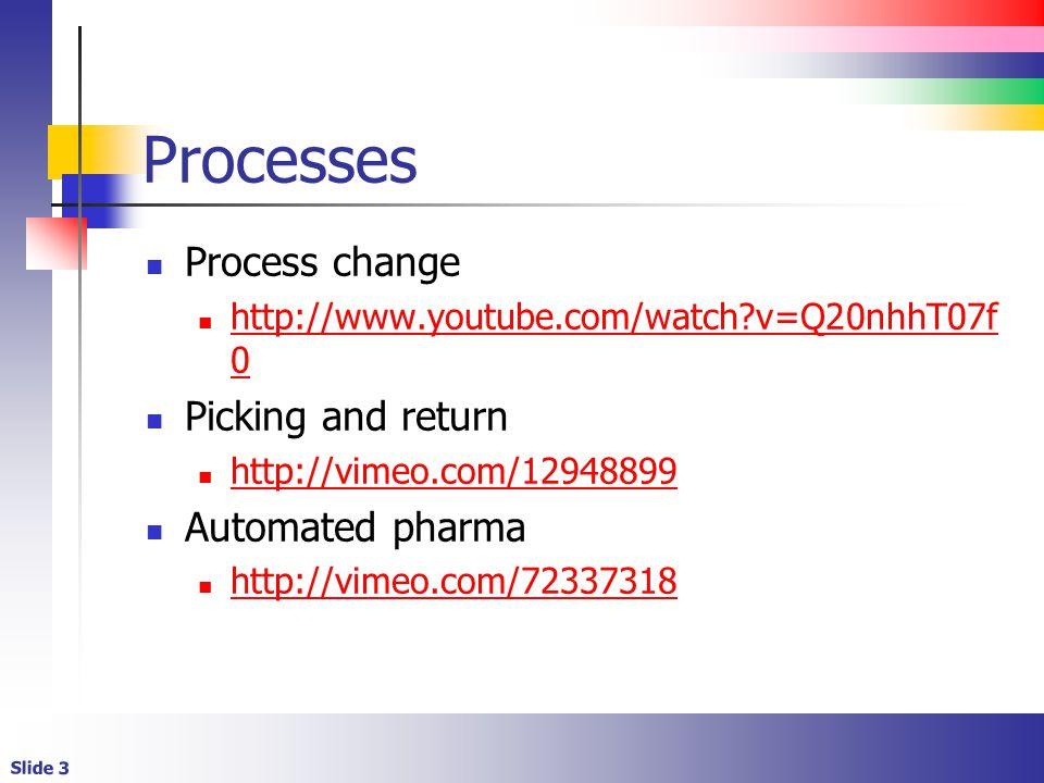 Slide 3 Processes Process change http://www.youtube.com/watch v=Q20nhhT07f 0 http://www.youtube.com/watch v=Q20nhhT07f 0 Picking and return http://vimeo.com/12948899 Automated pharma http://vimeo.com/72337318