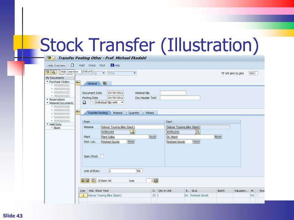 Slide 43 Stock Transfer (Illustration)