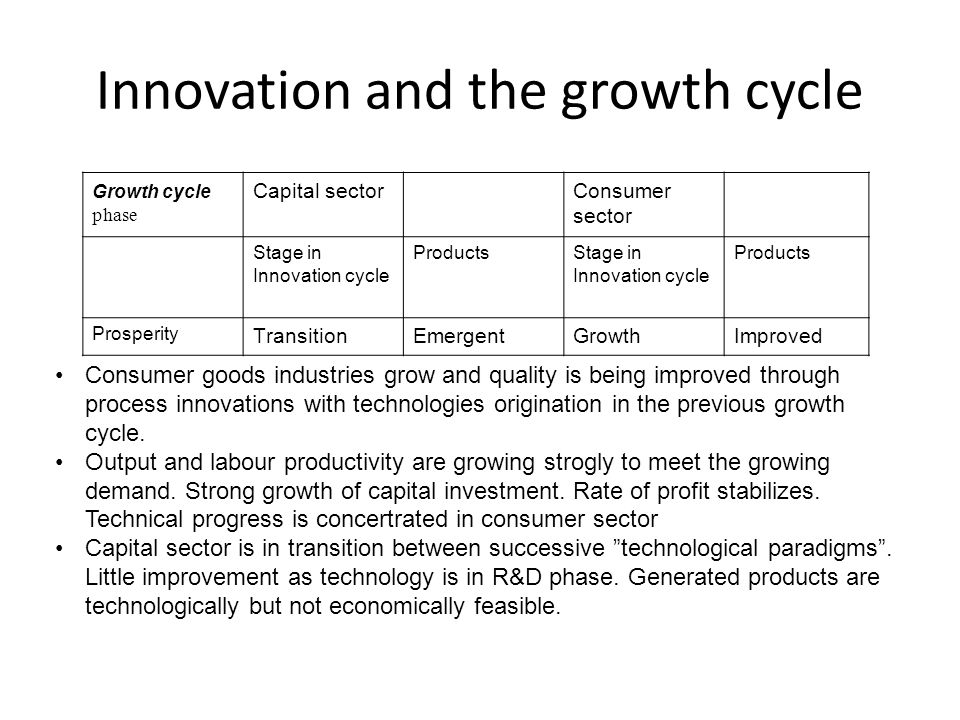 Innovation and the growth cycle Consumer goods industries grow and quality is being improved through process innovations with technologies origination