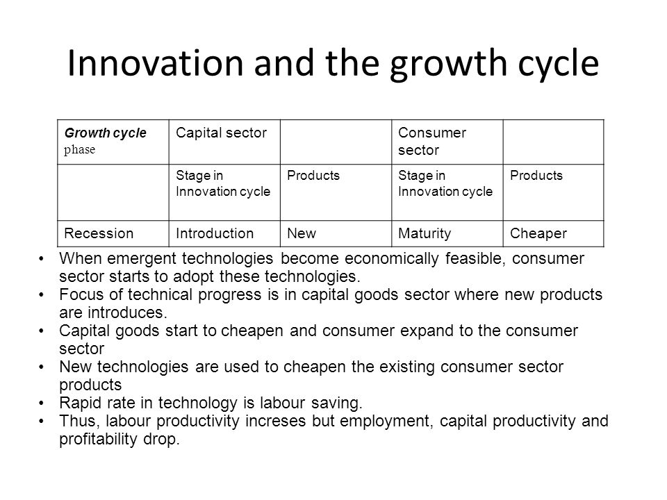 Innovation and the growth cycle When emergent technologies become economically feasible, consumer sector starts to adopt these technologies. Focus of