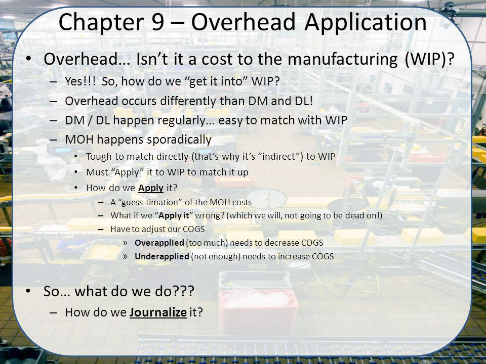 Overhead… Isnt it a cost to the manufacturing (WIP).