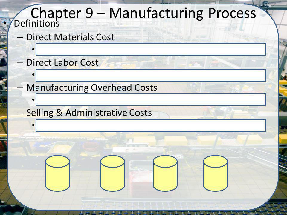 Chapter 9 – Manufacturing Process Definitions – Direct Materials Cost Physically traceable items / costs to the final product – Direct Labor Cost Costs of employees who actually manufacture the product – Manufacturing Overhead Costs Represents indirect (materials and labor) manufacturing costs – Selling & Administrative Costs Represents other costs related to selling the item