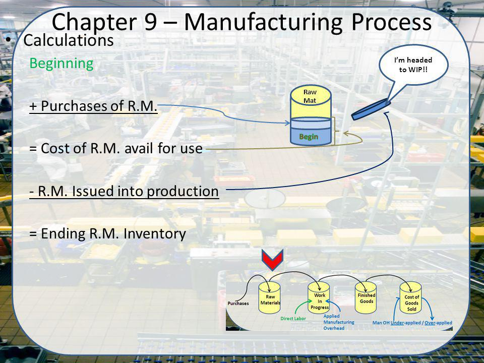 Calculations Beginning + Purchases of R.M. = Cost of R.M. avail for use - R.M. Issued into production = Ending R.M. Inventory Chapter 9 – Manufacturin
