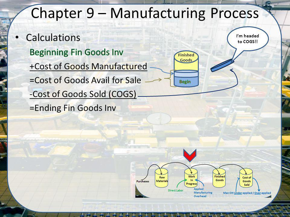 Chapter 9 – Manufacturing Process Finished Goods Im headed to COGS!!