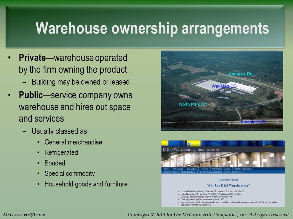 Copyright © 2013 by The McGraw-Hill Companies, Inc. All rights reserved.McGraw-Hill/Irwin Warehouse ownership arrangements Private warehouse operated