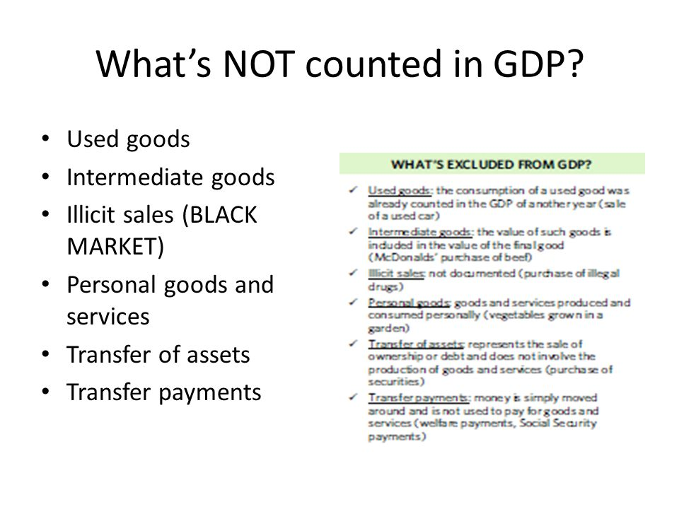 Whats NOT counted in GDP.