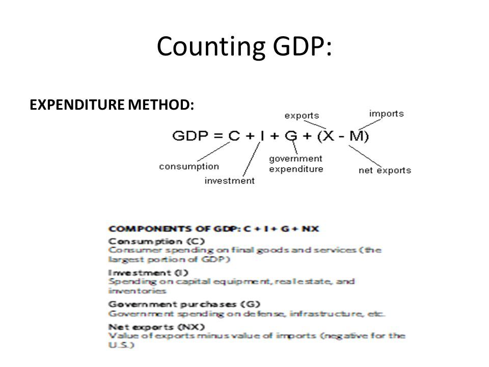Counting GDP: EXPENDITURE METHOD: